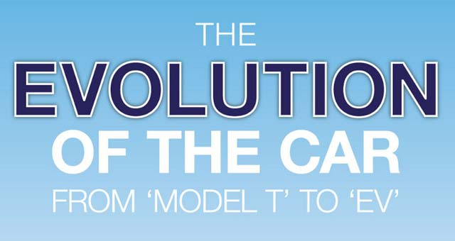Infographic The Evolution Of The Car
