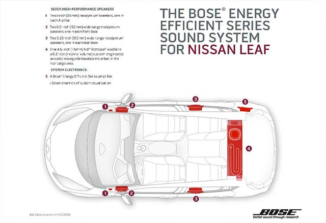 electric cars report  u2013 2013 nissan leaf gets bose energy