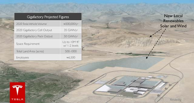 Tesla, Panasonic Reach Agreement on Gigafactory