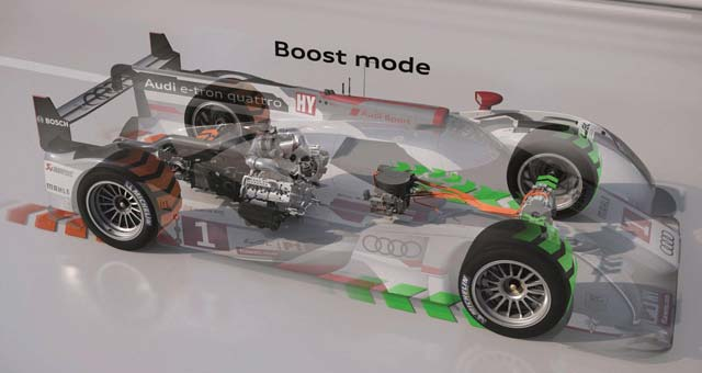 2014 Audi R18 e-tron to Feature Electronically-Controlled quattro System