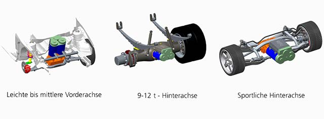 Fraunhofer Researchers Developing Electric Scalable Axle Module for Future EVs