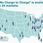 no-charge-to-charge
