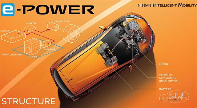 nissan-e-power_1