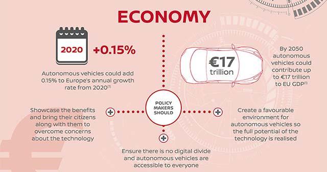 autonomous-drive-economy